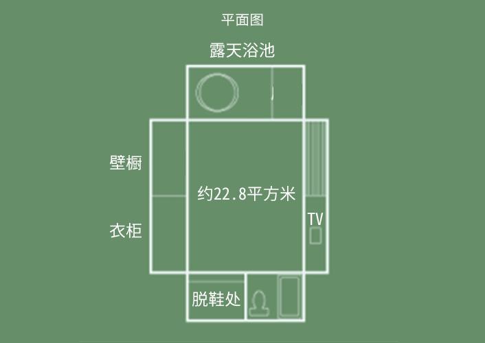 赞水馆 附设露天浴池的日式客房 平面图