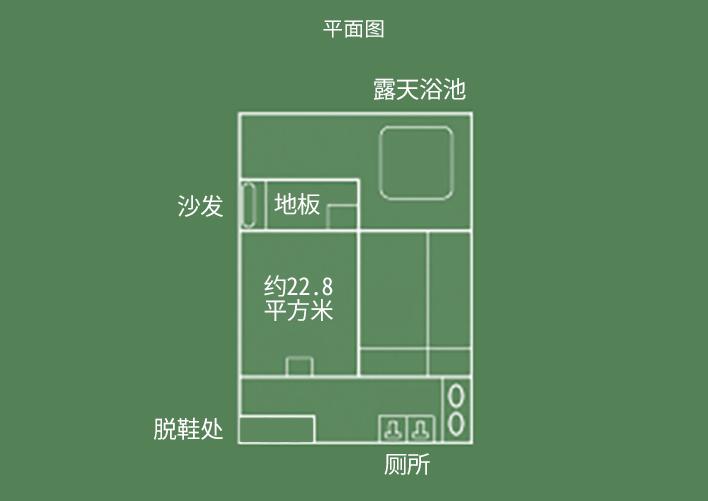 飞天馆 附设露天浴池的日式客房 平面图