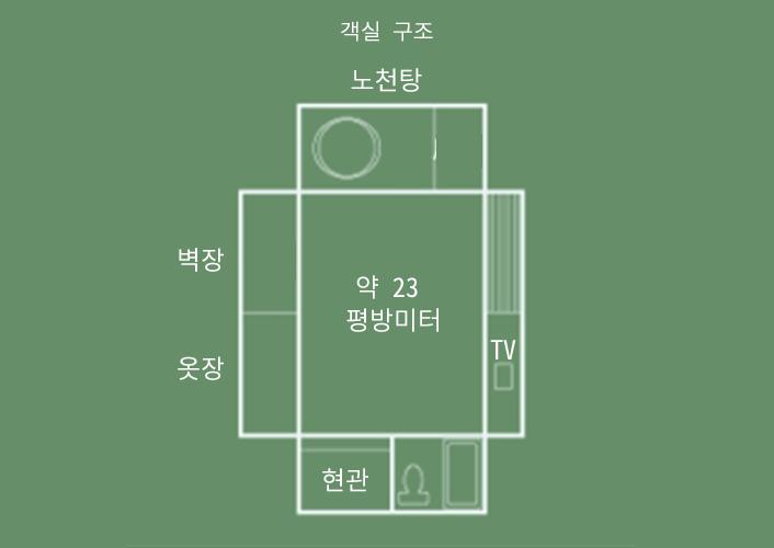 산스이칸 노천탕 포함 일본식 객실 객실 구조