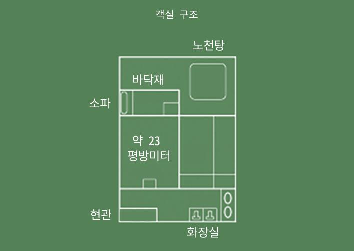 히텐칸 노천탕 포함 일본식 객실 객실 구조